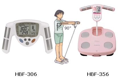Giải pháp cho việc giảm cân, dư thừa mỡ cơ thể 1