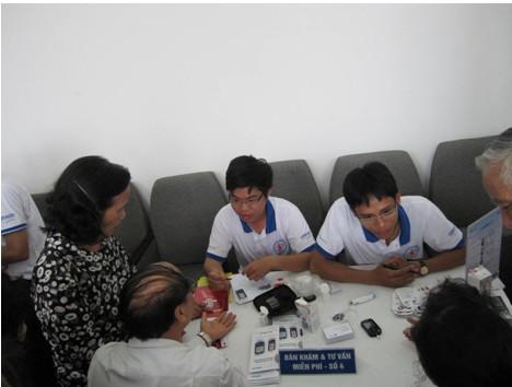 Chương trình nhân ngày Phòng chống tăng huyết áp thế giới 17-5-2011 6