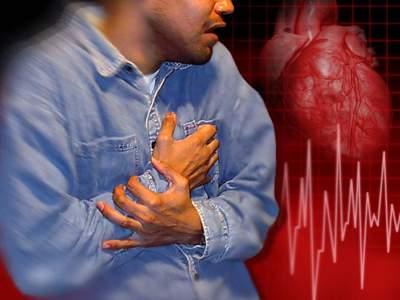 Tự nhận biết bệnh động mạch vành như thế nào? 1