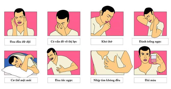 Nhận biết sớm các triệu chứng huyết áp cao
